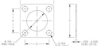 MIL-DTL-83528_4, Connector Gasket, Geometry