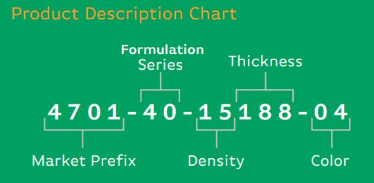 PORON Product Description Chart