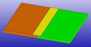 Material Jointing Edge Lap Joint Combo