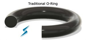 O-ring cross section